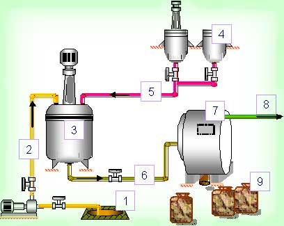 принципиальная схема очистки сточных вод